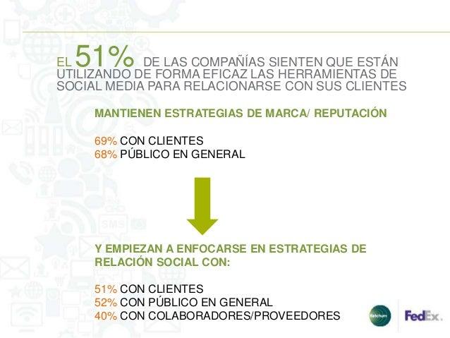 EL51%       DE LAS COMPAÑÍAS SIENTEN QUE ESTÁNUTILIZANDO DE FORMA EFICAZ LAS HERRAMIENTAS DESOCIAL MEDIA PARA RELACIONARSE...