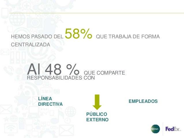 HEMOS PASADO DEL    58%   QUE TRABAJA DE FORMACENTRALIZADA    Al 48 %           QUE COMPARTE    RESPONSABILIDADES CON     ...