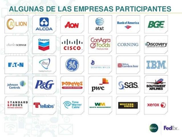 ALGUNAS DE LAS EMPRESAS PARTICIPANTES