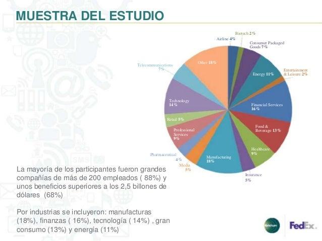 MUESTRA DEL ESTUDIO                                                                                            Biotech 2% ...