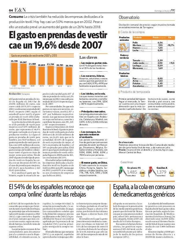 04 Diari Diumenge,22dejunyde2014 Redacción Tarragona ■ El gastototalenprendasdeves- tir en España en 2013 fue de 20.196 mi...