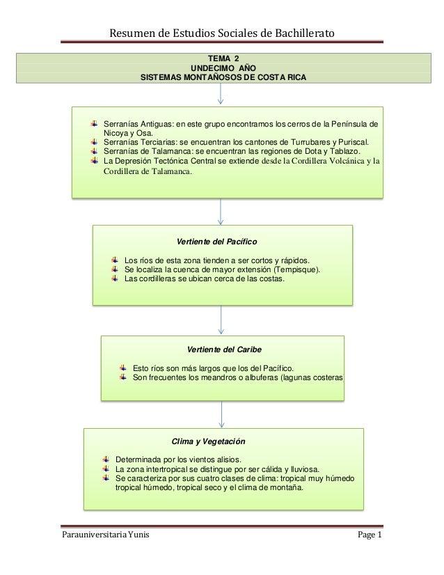 Resumen de Estudios Sociales de Bachillerato Parauniversitaria Yunis Page 1 TEMA 2 UNDECIMO AÑO SISTEMAS MONTAÑOSOS DE COS...