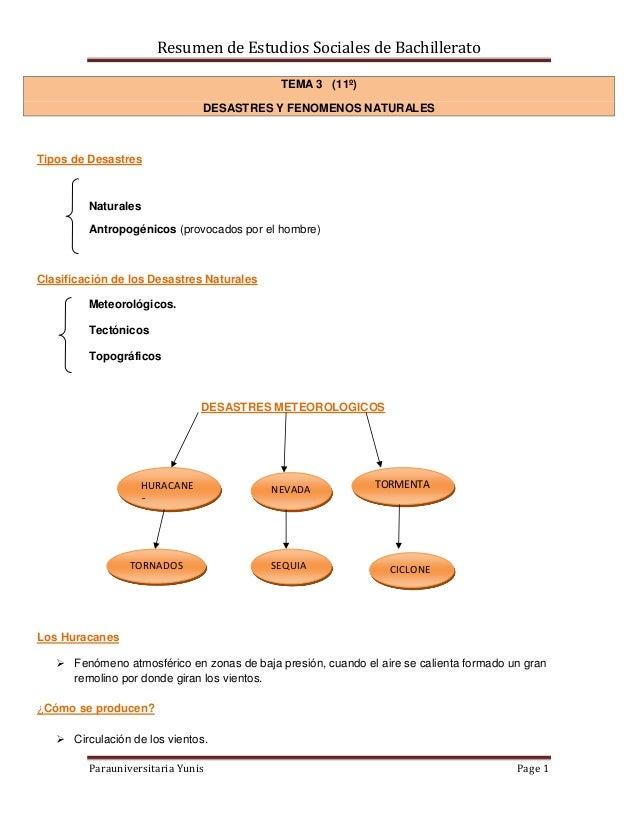 Resumen de Estudios Sociales de Bachillerato Parauniversitaria Yunis Page 1 TEMA 3 (11º) DESASTRES Y FENOMENOS NATURALES T...