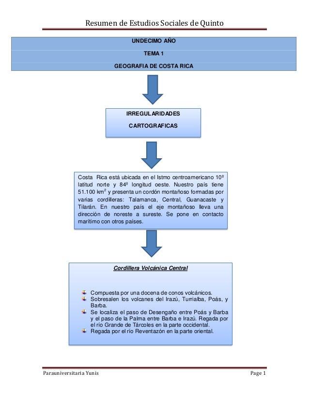 Resumen de Estudios Sociales de Quinto Parauniversitaria Yunis Page 1 UNDECIMO AÑO TEMA 1 GEOGRAFIA DE COSTA RICA IRREGULA...