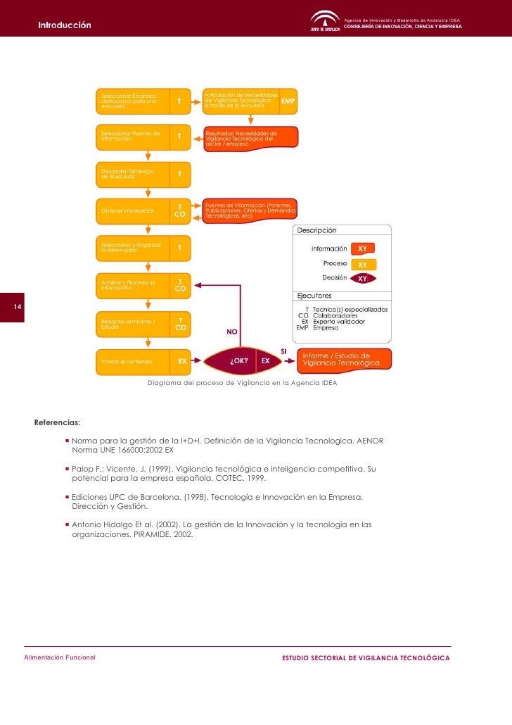 2.1.2 Las Ofertas y Demandas Tecnológicas           Las Ofertas y Demandas Tecnológicas se basan en el concepto de la tran...