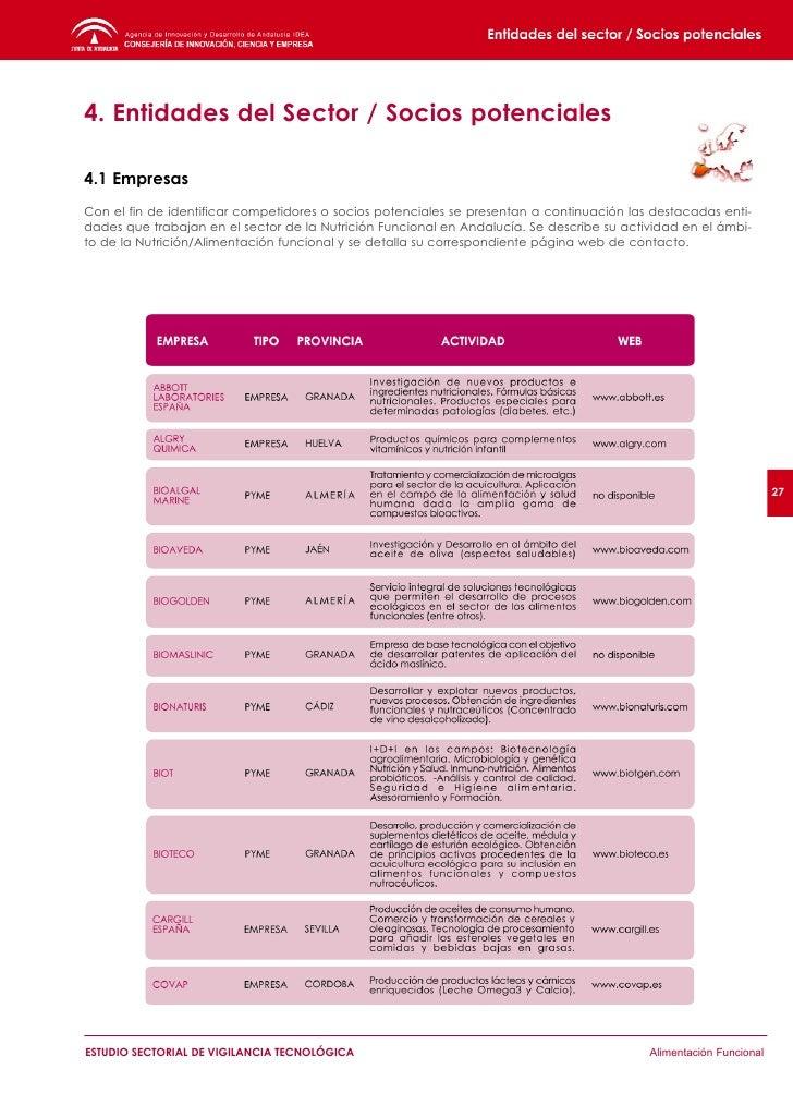 En cuanto a la localización geográfica de las empresas destaca Granada, siendo la provincia que con dife- rencia acoge la ...