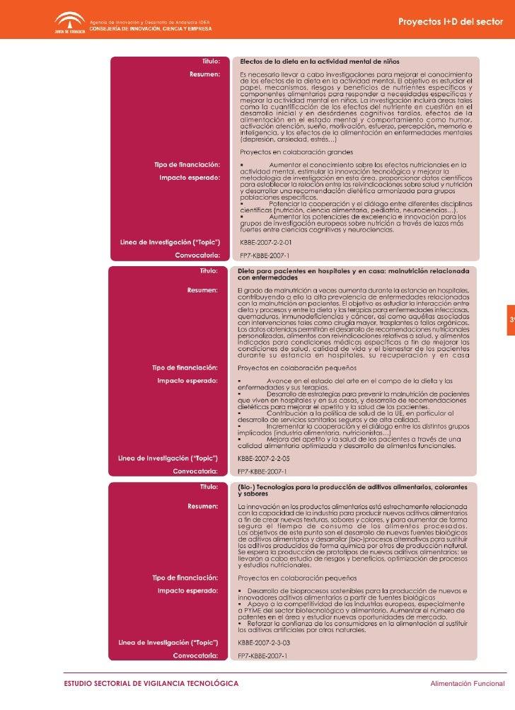Historial de proyectos comunitarios de I+D (continuación)                                                                 ...