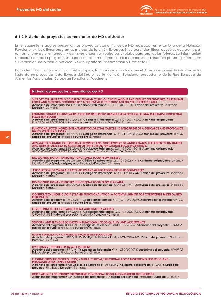 42          Alimentación Funcional   ESTUDIO SECTORIAL DE VIGILANCIA TECNOLÓGICA