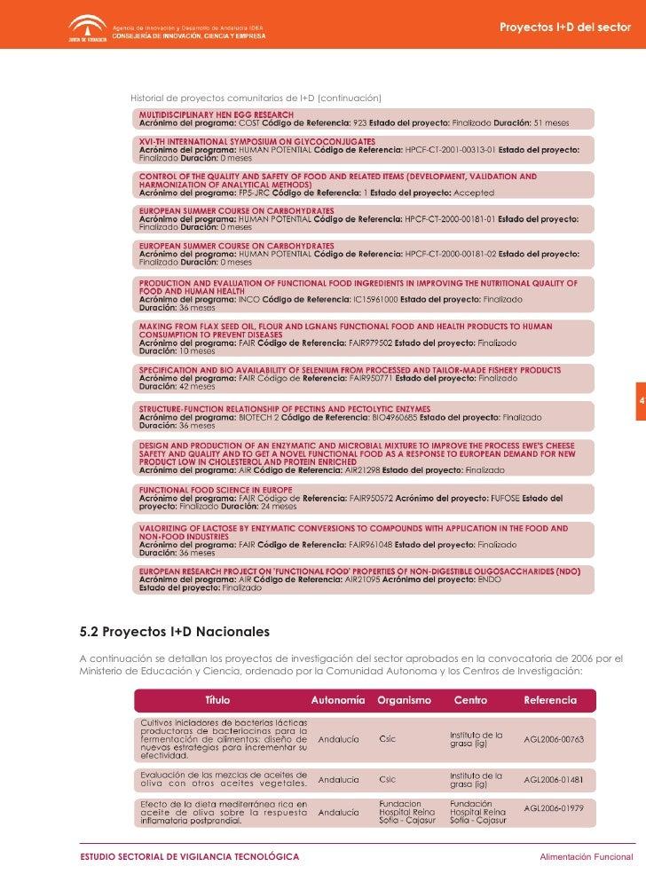 43     ESTUDIO SECTORIAL DE VIGILANCIA TECNOLÓGICA   Alimentación Funcional