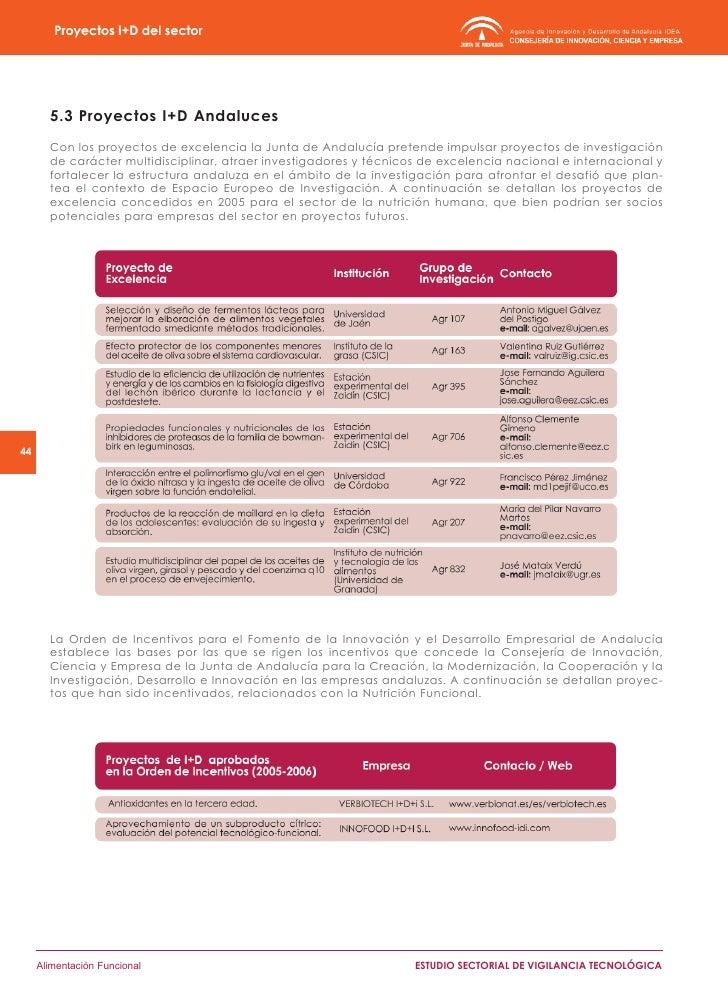 El estudio también reveló que el 27% de los encuestados de España asegura que nunca ha adquirido        productos con alto...