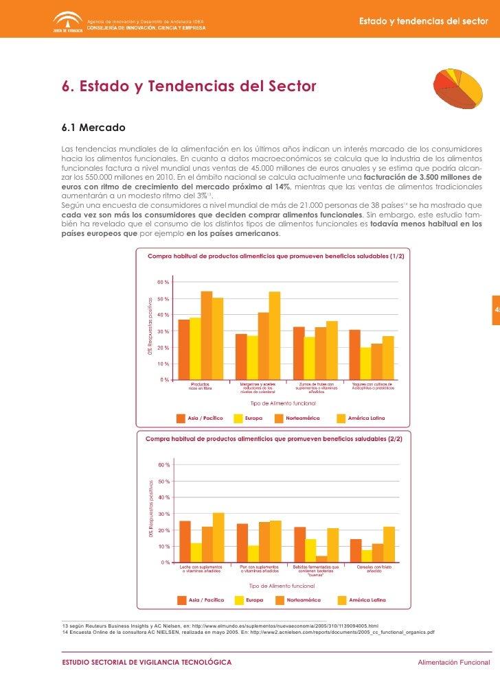 En cuanto a la producción tecnológica 16 (medida en patentes publicadas), España está posicionada muy por debajo en relaci...