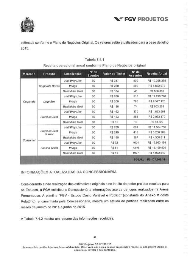 estudo fgv arena pernambuco