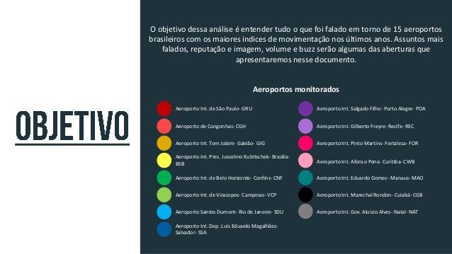 Estudo: Aeroportos Brasileiros  Slide 2