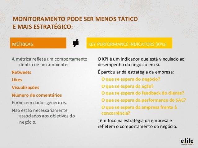 Checkins em Shopping Centers Brasil Pré e pós Natal Slide 2