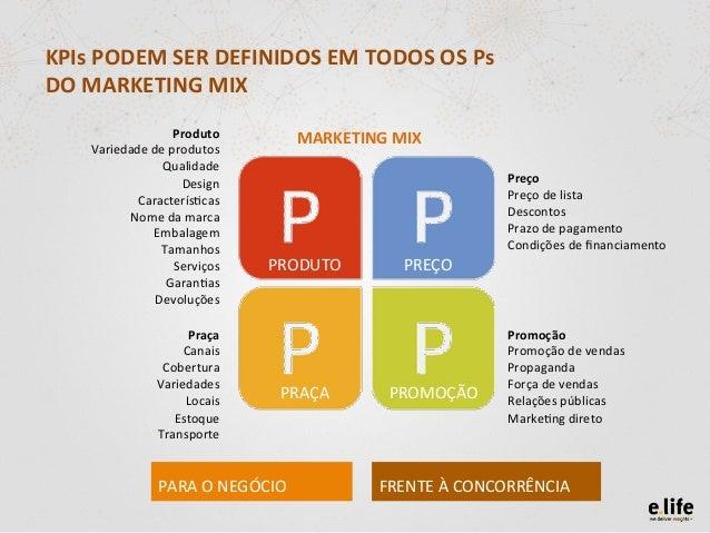 Checkins em Shopping Centers Brasil Pré e pós Natal Slide 3