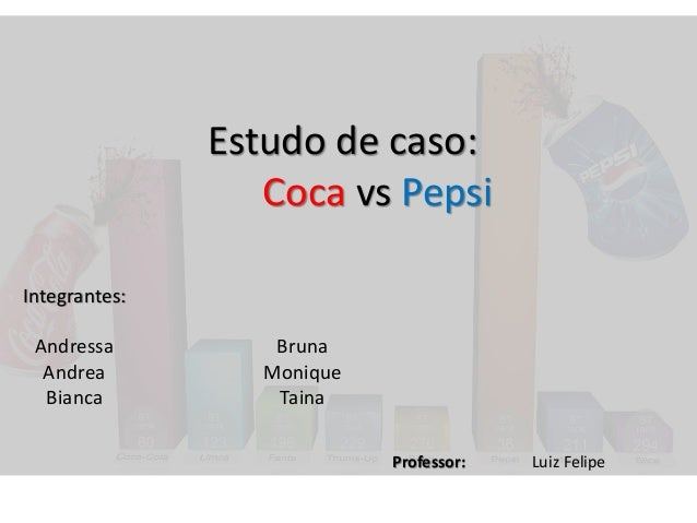 Estudo de caso:  Coca vs Pepsi  Integrantes:  Andressa  Andrea  Bianca  Bruna  Monique  Taina  Professor: Luiz Felipe