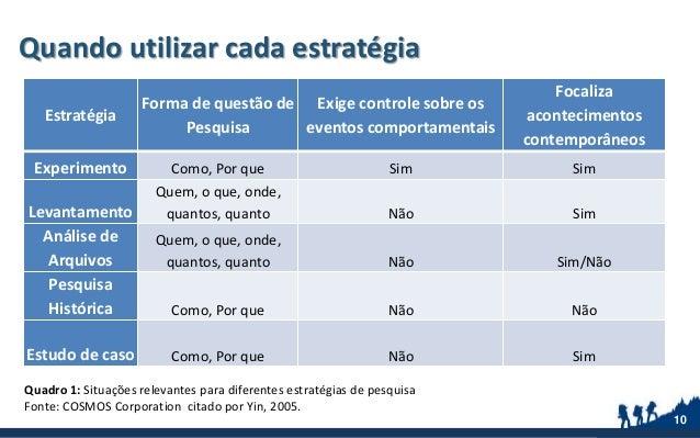 Quando utilizar cada estratégia 10 Estratégia Forma de questão de Pesquisa Exige controle sobre os eventos comportamentais...