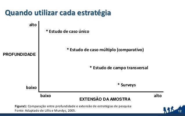 Quando utilizar cada estratégia 12 * Estudo de caso único * Estudo de caso múltiplo (comparativo) * Estudo de campo transv...