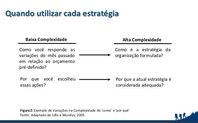 Quando utilizar cada estratégia Baixa Complexidade Como você responde as variações do mês passado em relação ao orçamento ...