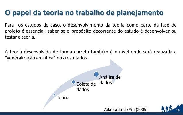 O papel da teoria no trabalho de planejamento Para os estudos de caso, o desenvolvimento da teoria como parte da fase de p...