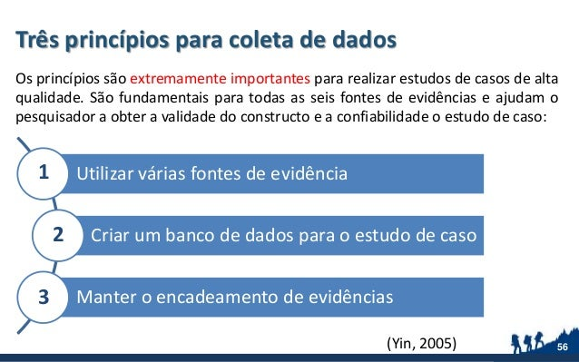 Três princípios para coleta de dados Os princípios são extremamente importantes para realizar estudos de casos de alta qua...