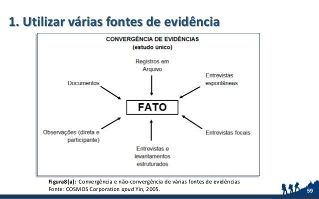 1. Utilizar várias fontes de evidência 59 Figura8(a): Convergência e não-convergência de várias fontes de evidências Fonte...