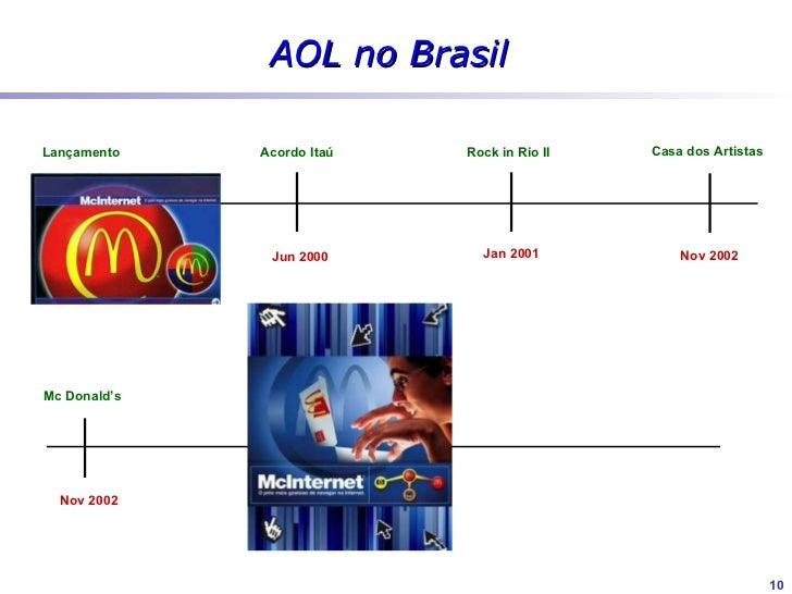 """aol case study 3 America online (aol): navigating the ups, downs and changes of  out of your  head"""" (aol press release cited in mccracken  2010, p 3."""