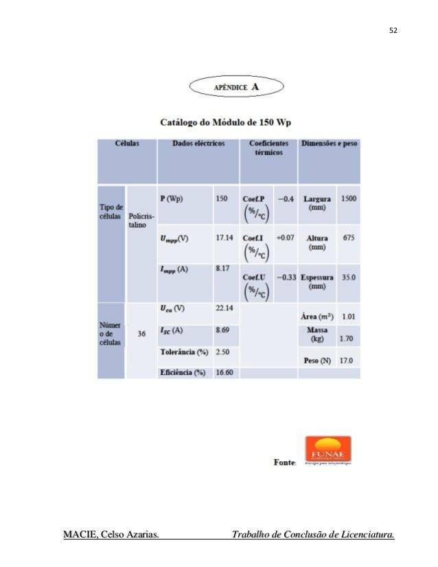 Estudo De Viabilidade De Electrificacao Residencial
