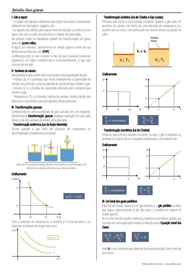 Estudo dos gases Professor Marco Antonio – www.netfisica.com I- Gás e vapor: - os gases são aquelas substâncias que estão ...