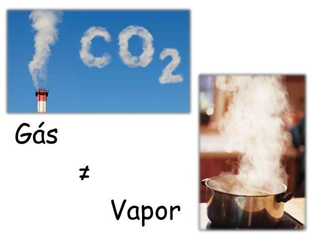 Estudo dos gases   slides Slide 2