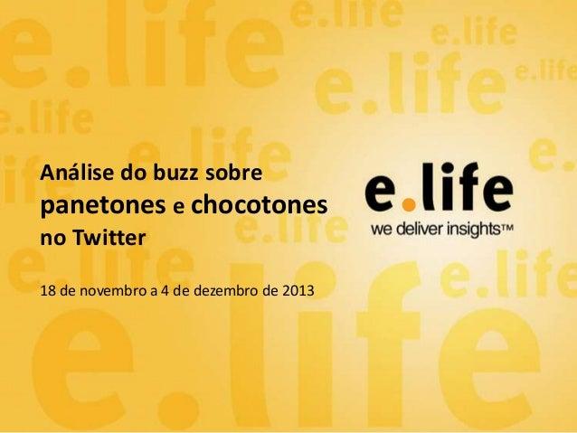 Análise do buzz sobre panetones e chocotones no Twitter 18 de novembro a 4 de dezembro de 2013