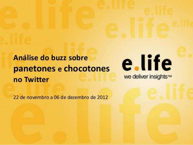Análise do buzz sobrepanetones e chocotonesno Twitter22 de novembro a 06 de dezembro de 2012