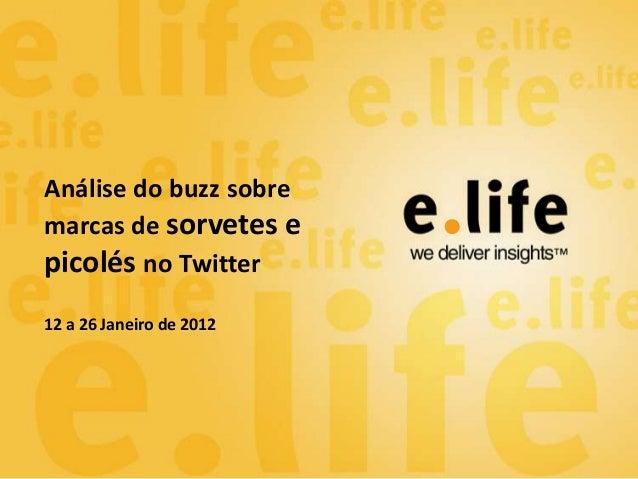 Análise do buzz sobre marcas de sorvetes e picolés no Twitter 12 a 26 Janeiro de 2012