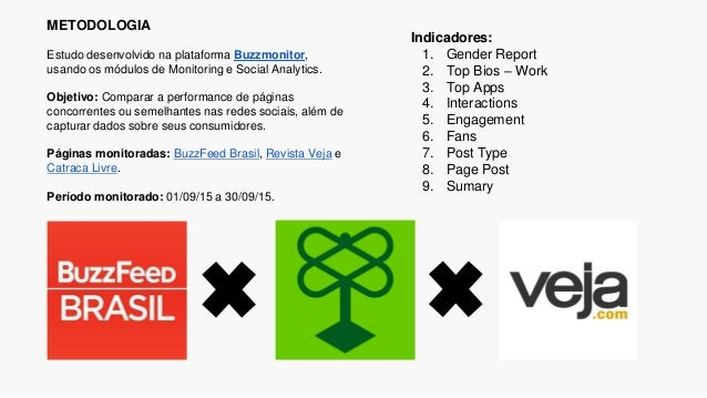 Performance Catraca Livre X BuzzFeed Brasil X Revista Veja Slide 2