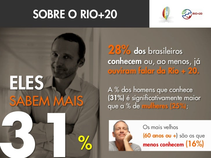 Estudo Oficial Hello Research Rio+20 e Você Slide 3