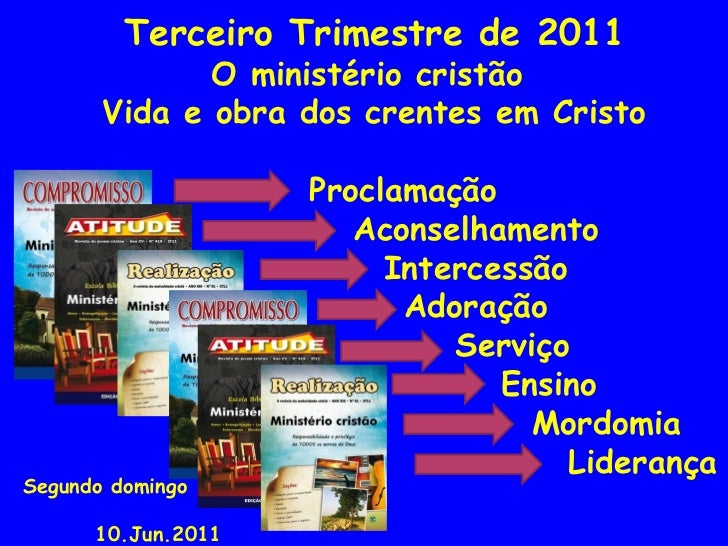 Terceiro Trimestre de 2011 O ministério cristão Vida e obra dos crentes em Cristo Proclamação Aconselhamento Intercessão A...
