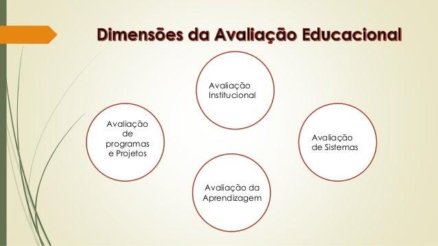 Avaliação  de  programas  e Projetos  Avaliação  Institucional  Avaliação  de Sistemas  Avaliação da  Aprendizagem