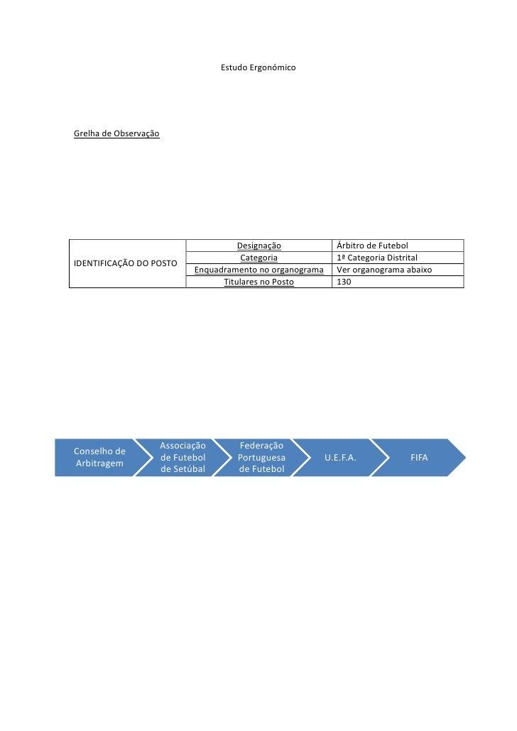 Estudo Ergonómico<br />Grelha de Observação <br />IDENTIFICAÇÃO DO POSTODesignaçãoÁrbitro de FutebolCategoria1ª Categoria ...
