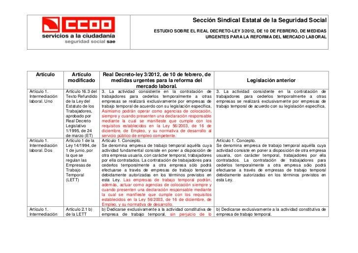Sección Sindical Estatal de la Seguridad Social                                                                ESTUDIO SOB...