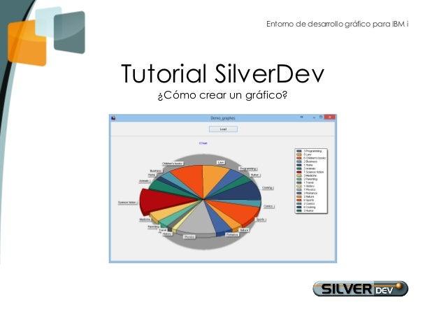 Entorno de desarrollo gráfico para IBM i  Tutorial SilverDev  ¿Cómo crear un gráfico?