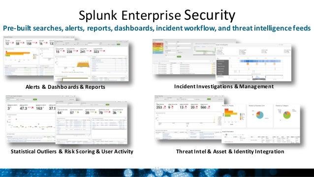 Enterprise Security: Enterprise Security App Splunk