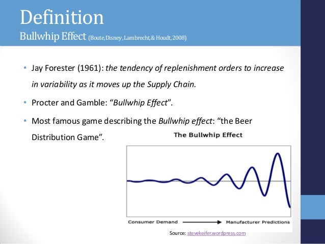 the bullwhip effect in barillas case 1 (50 points)the textarea shown to the left is named ta in a form named f1it contains the top 10,000 passwords in order of frequency of use -- each followed by a comma (except the last one.