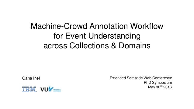 Machine-Crowd Annotation Workflow for Event Understanding across Collections & Domains Oana Inel Extended Semantic Web Con...
