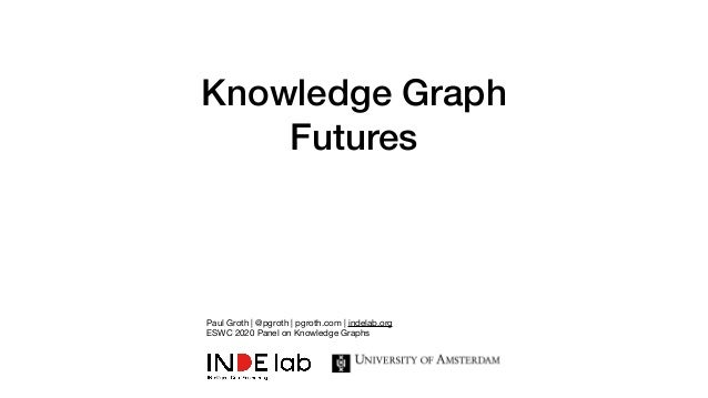Knowledge Graph Futures Paul Groth | @pgroth | pgroth.com | indelab.org  ESWC 2020 Panel on Knowledge Graphs