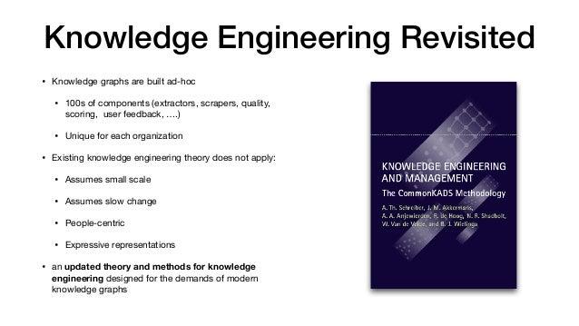 Knowledge Graph Futures