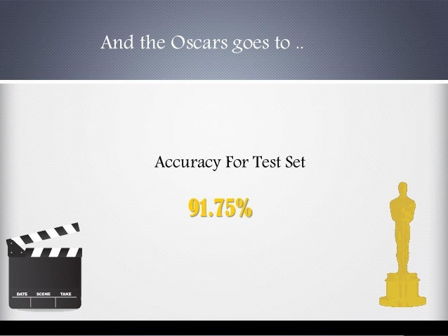 Accuracy For Test Set 91.75% And the Oscars goes to ..
