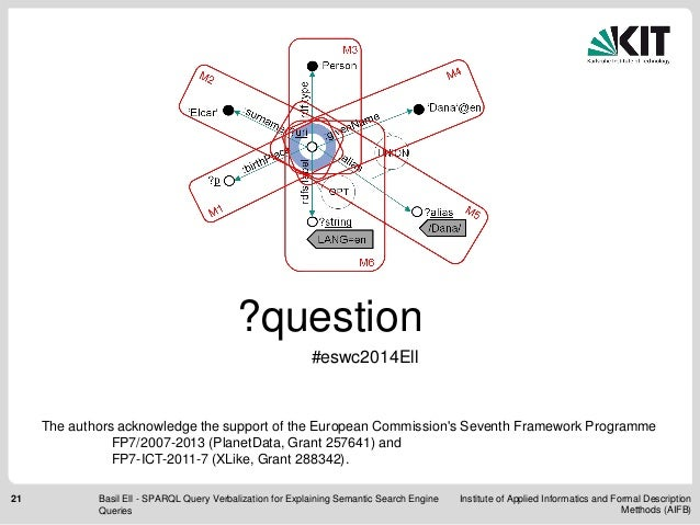 sparql query verbalization for explaining semantic search