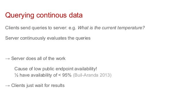 Continuously Updating Query Results over Real-Time Linked Data Slide 3