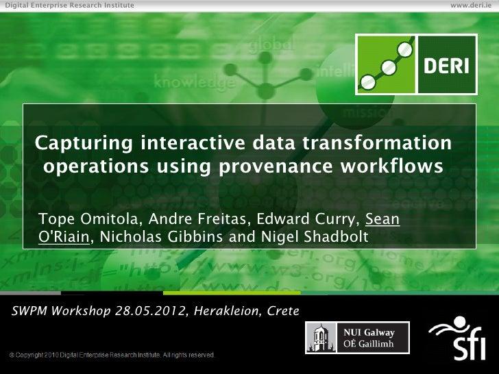 Digital Enterprise Research Institute                                          www.deri.ie            Capturing interactiv...