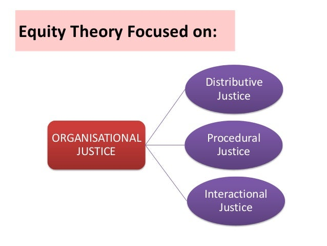 concept of equity A method of financing in which a company issues shares of its stock and receives  money in return depending on how you raise equity capital, you may.